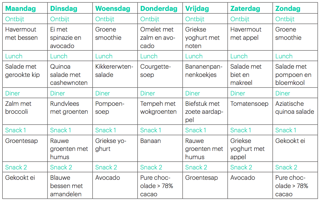 https://www.jasperalblas.nl/wp-content/uploads/2017/08/weekmenu-afvallen-buik-jasperalblas.png