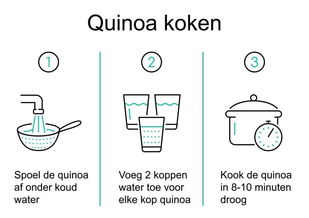 Quinoa koken in 3 stappen